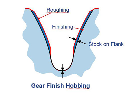 Gear_Finish_Hobbing_2